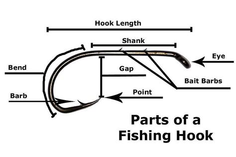 how to do a fish hook part haircut fishing hooks used in wisconsin