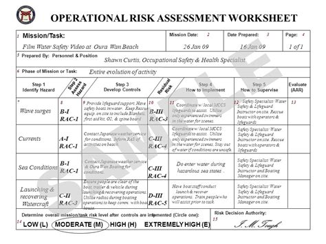 operational risk assessment template how to supervise evaluate ppt
