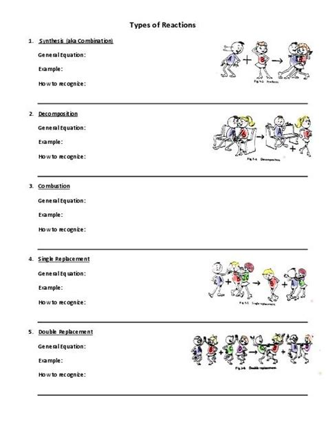Chemical Reactions Worksheet by Types Of Reaction Worksheet Worksheets For School Getadating