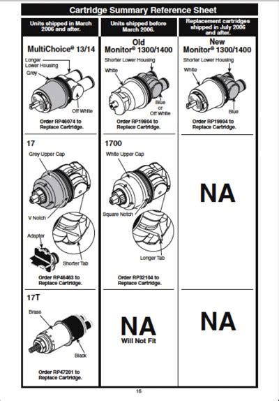 Delta 1400 Series Shower Manual by Delta 1400 Series Manual Rutrackerraw