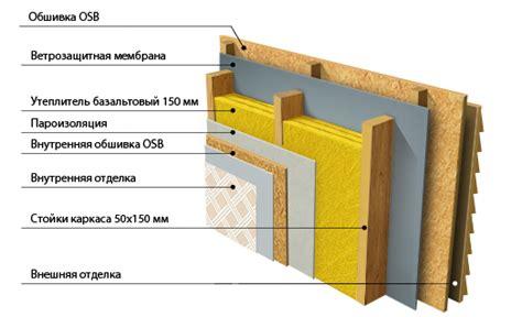 isoler un mur du bruit 4811 isoler un mur interieur du bruit estimation prix m2 224