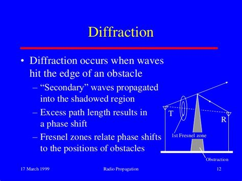 waves in focal regions propagation diffraction and focusing of light sound and water waves series in optics and optoelectronics books radio propagation