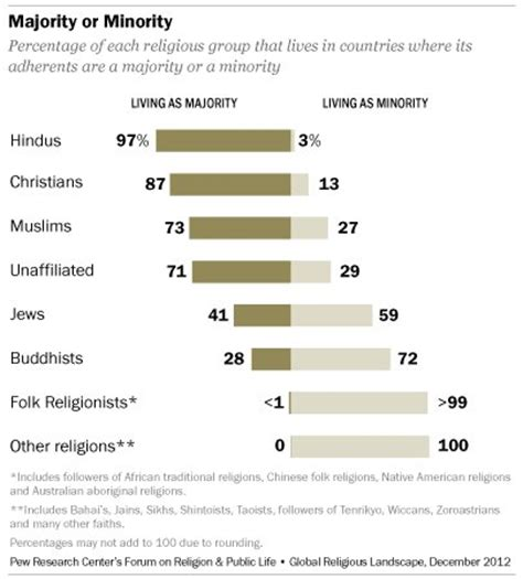 10 facts europes muslim minorities the globalist 10 facts about the transforming global religious landscape