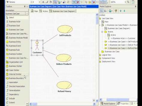 use diagram staruml create a class diagram using uml funnycat tv