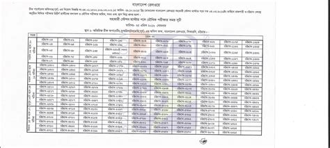 pattern master jobs in bangladesh railway assistant station master job result 2016 bd
