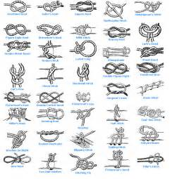 How To Make Cool Knots - knots keep paracord and this printout in your pocket and