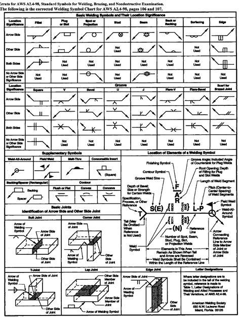 100 american wiring diagram symbols diagram mustang