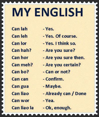 english top blog in malaysia the manglish dictionary can sols 24 7 blog