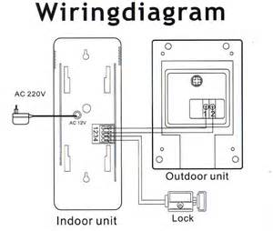 on q inter system wiring diagram for q free printable wiring diagrams