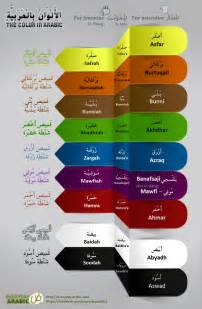 how do you say colors in everyday arabic العربية لكل يوم