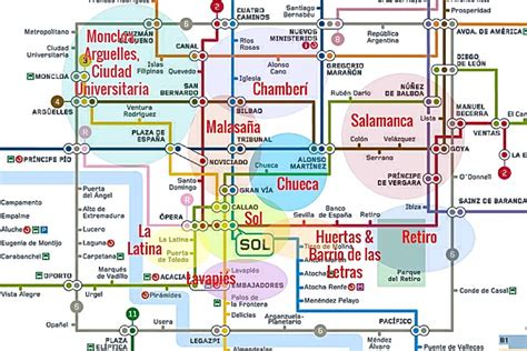 best neighborhoods in madrid image gallery madrid districts map