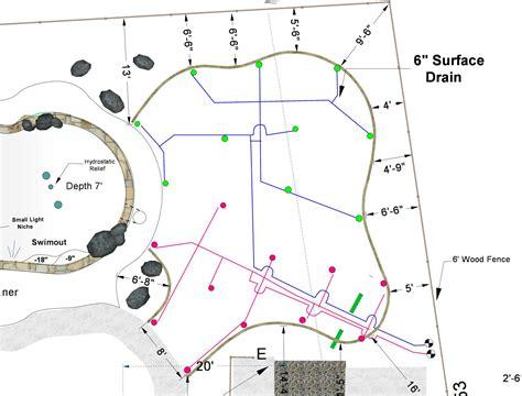 lawn sprinkler system design bloggerluv