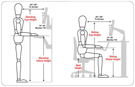 proper standing desk posture health and medical hand pain with typing