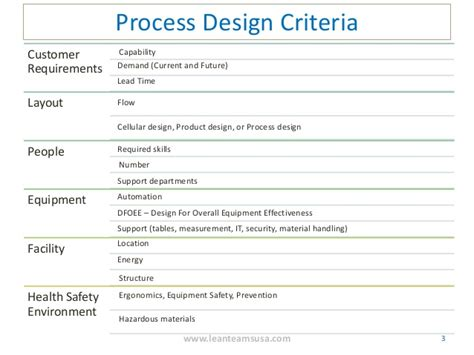 design criteria process process design and visual value streams
