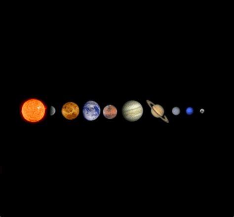 distance sun to saturn scale the universe
