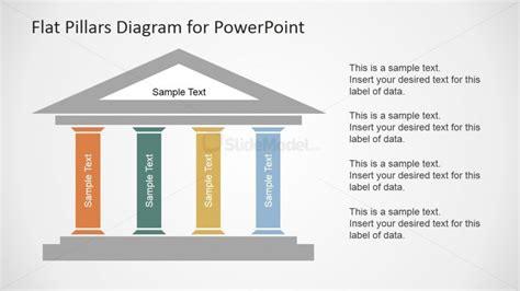 Sle Business Plan Pillars Slide Slidemodel Strategic Pillars Template