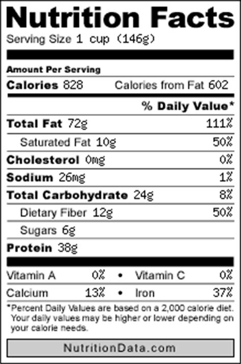 Planters Peanuts Nutrition Facts by Peanuts Nutritional Content Related Keywords Peanuts
