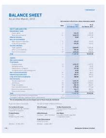Consolidated Balance Sheet Template by Pin Excel Balance Sheet Template On