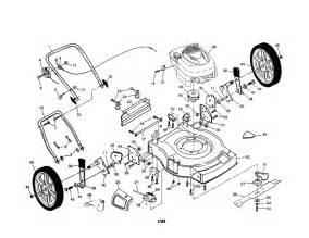 poulan rotary lawn mower parts model pr62522sha sears partsdirect