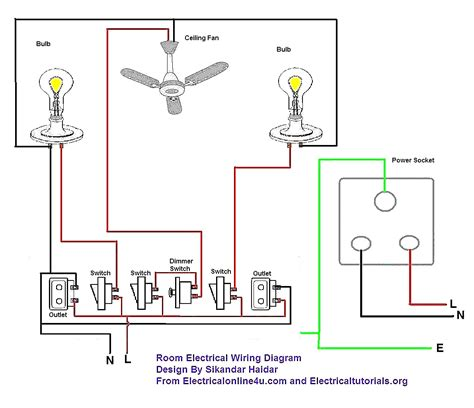 electrical wiring diagrams for dummies free
