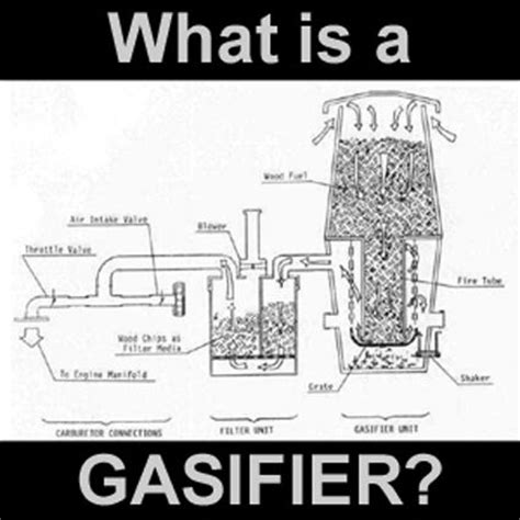 simple wood gasifier plans woodworking projects plans