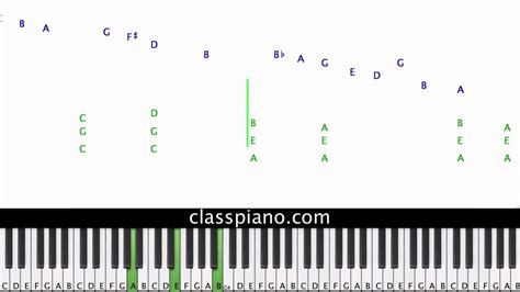 tutorial piano bella s lullaby bella s lullaby piano lesson carter burwell from