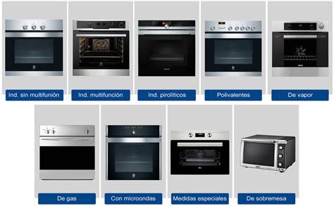 hornos electricos de cocina 191 c 243 mo elegir un horno de cocina electro premium