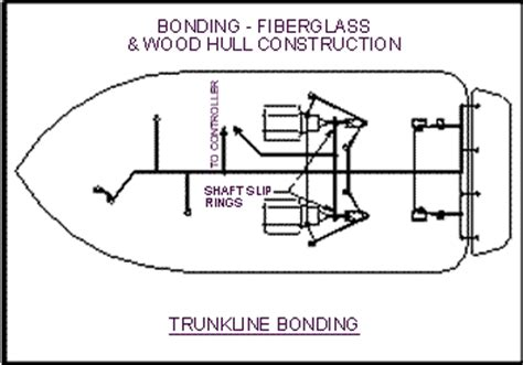 boat anode wiring diagram free wiring diagrams
