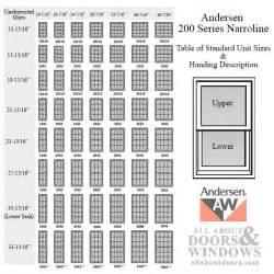 Replacement Glass For Patio Doors Andersen 200 Series Narroline Window Sash Counter Balancer