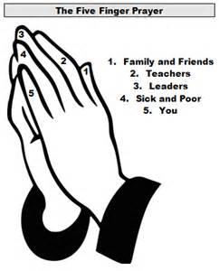 The five finger prayer method for kids the religion teacher