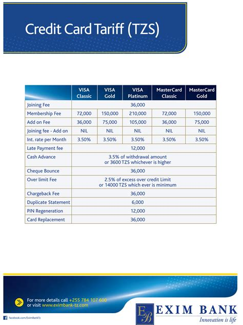 Exim Bank Letter Of Credit exim bank gt about us gt news and insights gt credit card tariff