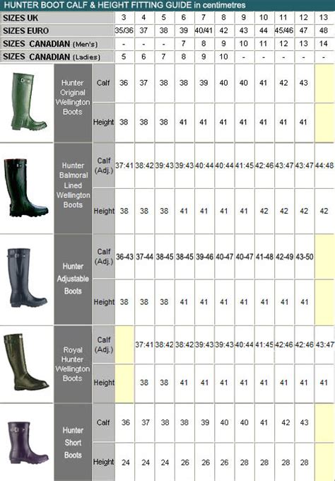boot sizing boot size chart 28 images muck c boot mossy oak up
