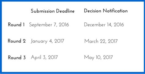 Mba Recommendation Deadlines by 2017 Mba Application Harvard Business School