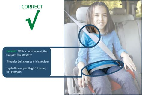 Note To Montana Seat Belts Are Necessary Not An Accessory by Use A Seatbelt And Wear It Right Buckleupnc Org