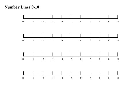 printable integer number line template 7 best images of printable number line template blank