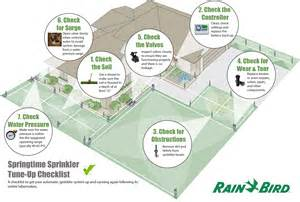 how to design an irrigation system at home home design ideas