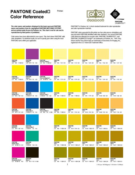 pantone color names pantone coated color reference by artcorner vn issuu