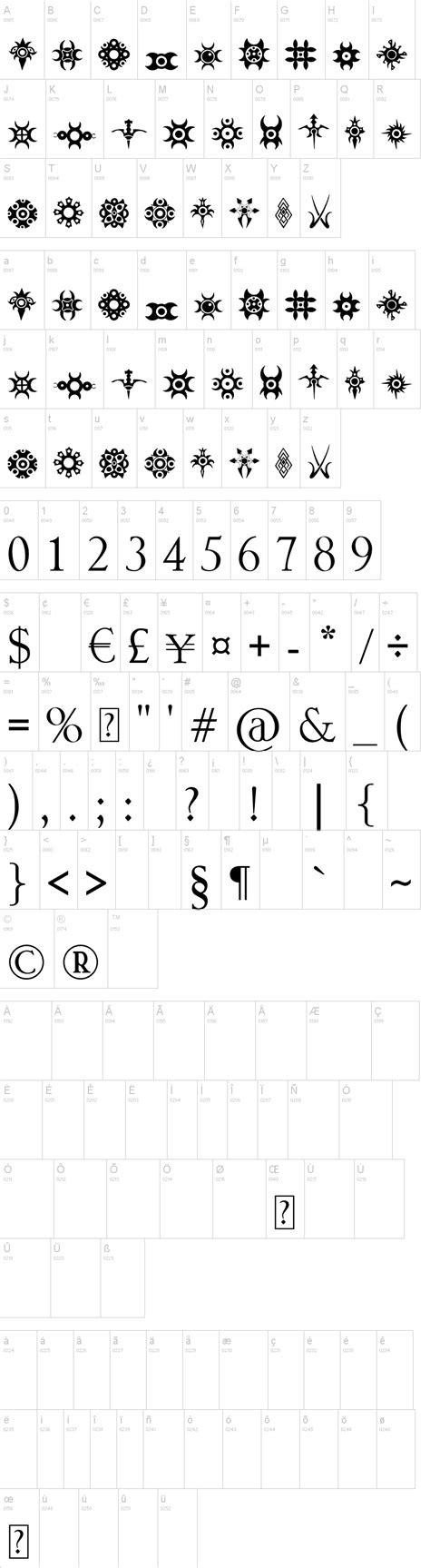 jewellery design font jewelry design shapes font dafont com