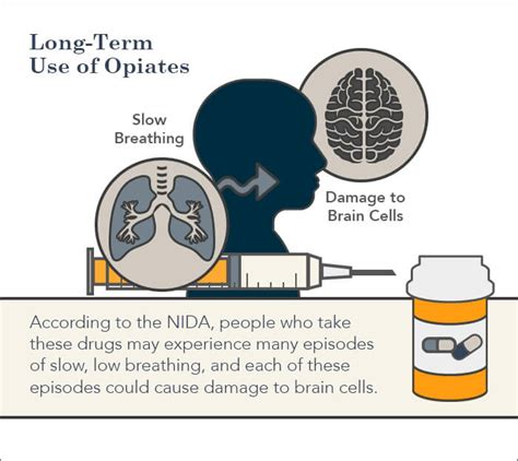 Can Detox Cause Brain Damage by Use Complications By How Type