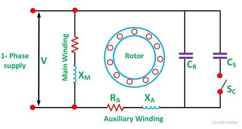 capacitor start capacitor run motor what is a capacitor start capacitor run motor its phasor diagram characteristics circuit