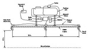 electric sprayer valve wiring diagram get free image about wiring diagram