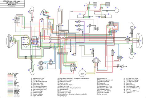 bike alternator generator wiring diagram ca20 wire harness