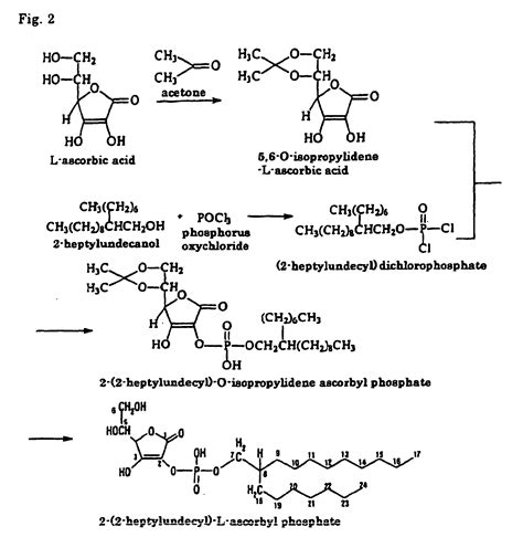 Shelf Determination Methods by Patent Ep1666484b1 Ascorbic Acid Derivatives And Skin Whitening Cosmetics Patents