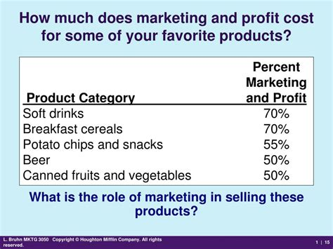 how much does a tv l cost ppt chapter 1 an overview of strategic marketing