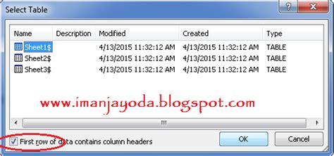 tutorial membuat mail merge tutorial membuat mail merge di ms word 2010 iman jayoda