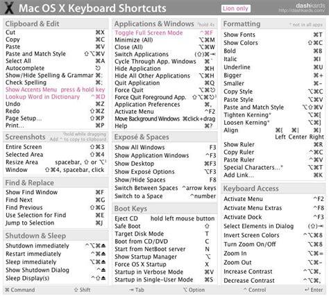 Best Shortcuts by 25 Best Ideas About Keyboard Shortcuts On