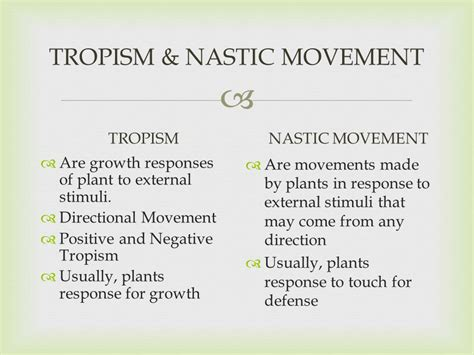 nastic and tropic movement in plants plant 4thq unit ppt