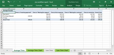 workflow report template gallery better excel plugin for jira midori