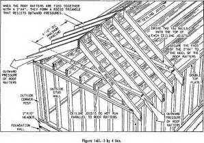 building construction finishing