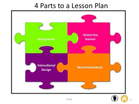 plan image lesson plan explained works of hunter gagne and